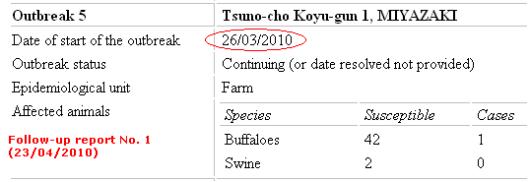 国際獣疫事務局 口蹄疫 日本 Follow-up report No. 1